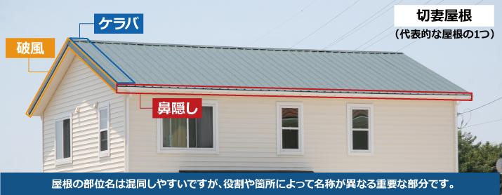 屋根修理で語られる破風板とは